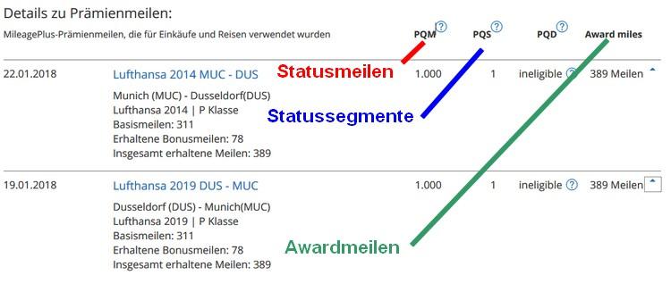 Statusmeilen und Awardmeilen - United Mileage Plus Kontoauszug