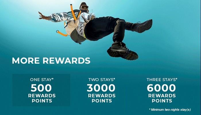 6.000 ALL Rewards Punkte für 3 Aufenthalte bis 07.06.2020