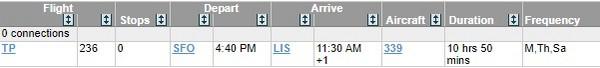 Flugzeiten San Francisco nach Lissabon mit TAP im Winterflugplan