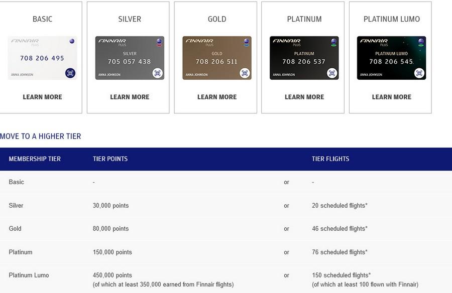Finnair Plus Status Stufen