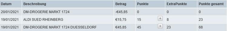 Die Gutschrift von maximal 250 EUR für Umsätze bis 18.07.2021 mit der AmEx Platinum hat keine Auswirkungen auf die Rewards Punkte